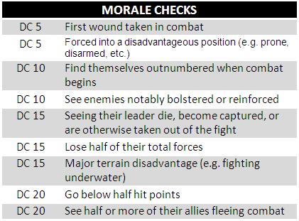 MORALE-CHECKS
