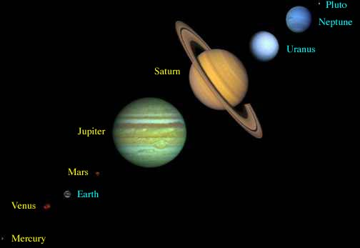 labeled all the planets aligned-#16