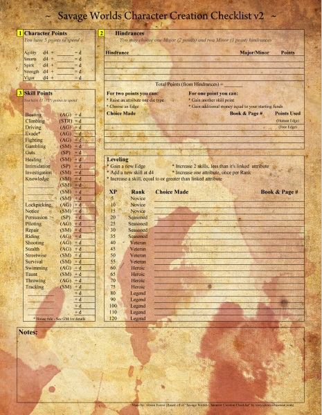 Savage Worlds Character Creation Checklist v2